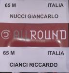 All Round 2018-IX Torneo Internazionale di Roma (4).jpg