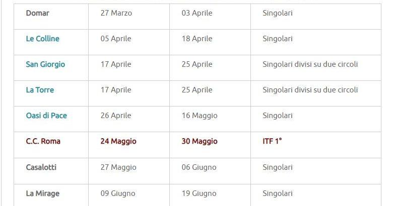 Città di Roma Calendario 2021