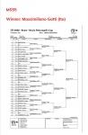 ITF S400 - ROME - NICOLA PIETRANGELI'S CUP 2021 (98).jpeg
