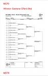 ITF S400 - ROME - NICOLA PIETRANGELI'S CUP 2021 (100).jpeg