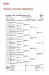 ITF S400 - ROME - NICOLA PIETRANGELI'S CUP 2021 (101).jpeg