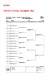ITF S400 - ROME - NICOLA PIETRANGELI'S CUP 2021 (102).jpeg